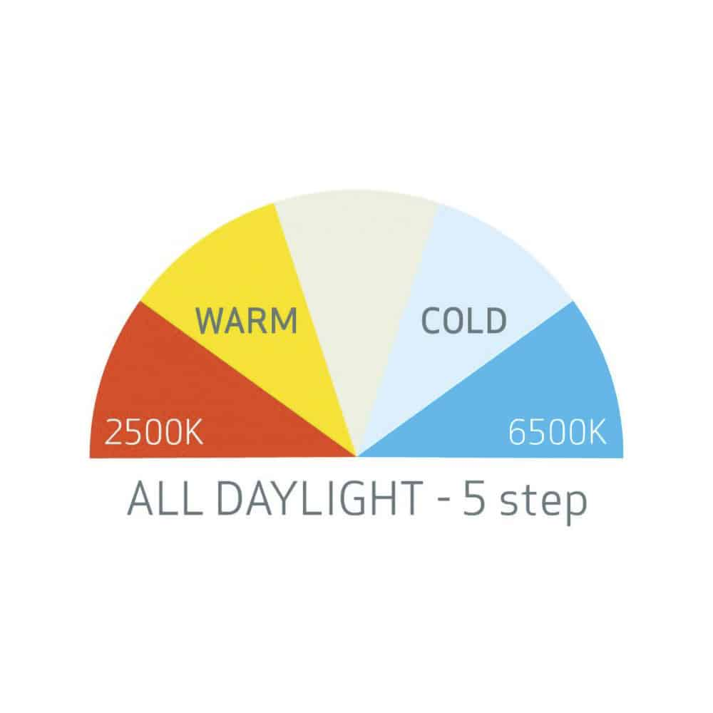 03 5651 sunmatch 3 handlamp 10 10 new